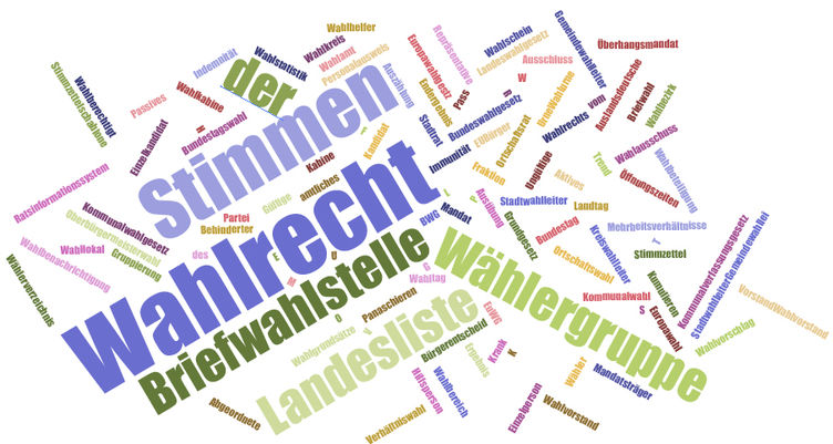 Wahl-ABC Wordcloud